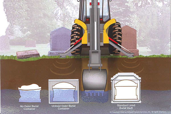 burial-vault-diagram